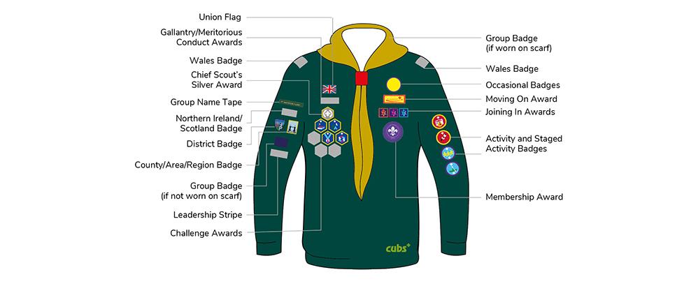Cub scout badges